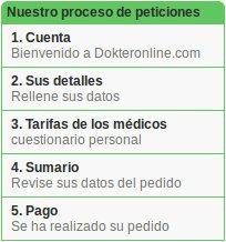 Descubre el proceso de compra de medicamentos en dokteronline.com