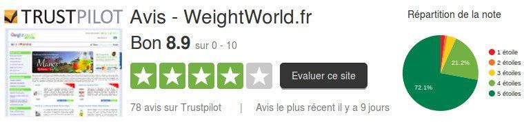 weightworld avis