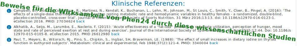 Beweise für die Wirksamkeit von Phen24 durch diese wissenschaftlichen Studien