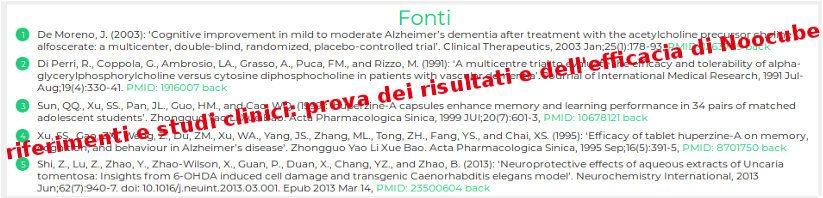 riferimenti e studi clinici: prova dei risultati e dell'efficacia di Noocube