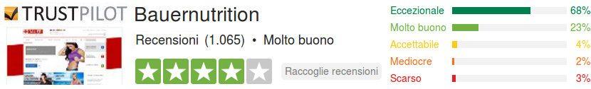 opinioni e recensioni clienti bauernutrition italia