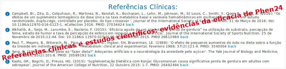 Referências clínicas e estudos científicos: evidências da eficácia de Phen24