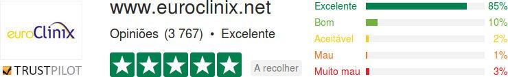 Comentários e opiniões dos clientes da Trustpilot sobre a reputação e confiabilidade de Euroclinix