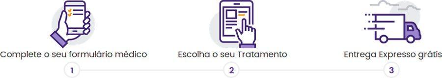Diferentes passos para comprar no HealthExpress.eu em português para Portugal e Brasil