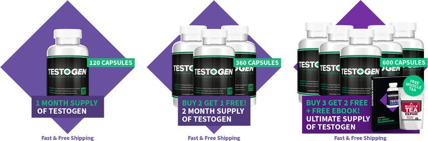 Different packages to order on the Testogen.com website