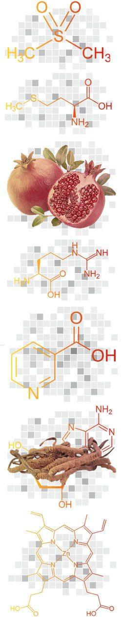 Ingredientes naturales de calidad superior para MaleExtra eficacia en España
