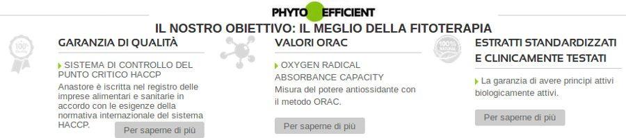 Prodotti Anastore di qualità: scientificamente testati e approvati da studi clinici