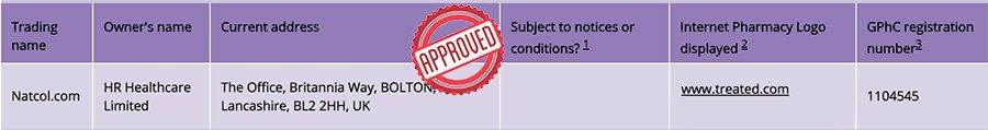 Rejestr zatwierdzonych sprzedawców online leków zatwierdzonych Treated.com