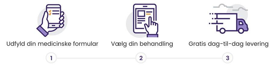3 trin til køb på HealthExpress: valg af medicin, online medicinsk konsultation og hjem levering