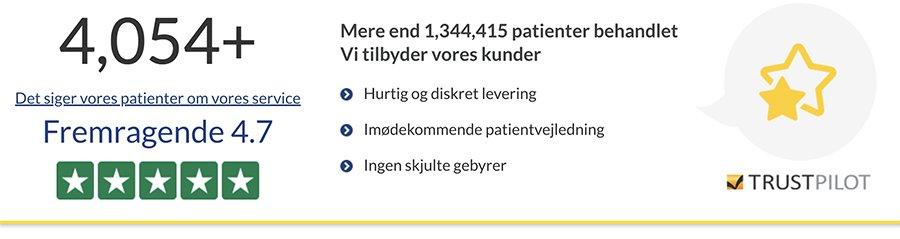 Consumer testimonials: Mere end 4000 patienter anser Euroclinix for at være et fremragende apotek
