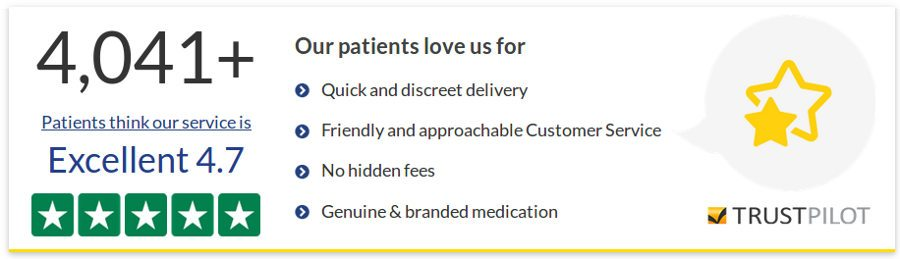 Consumer testimonials: more than 4000 patients deem Euroclinix to be an excellent pharmacy