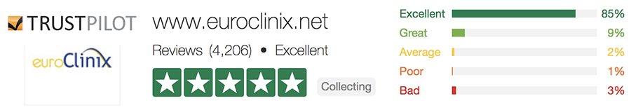 Euroclinix anmeldelser: Kundefeedback på Trustpilot, der vidner om effektiviteten af apoteket