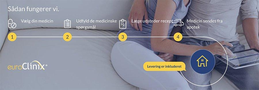 Euroclinix: Sådan køber du på onlineapoteket: 5 trin at følge