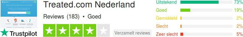 Treated: kopen in Nederland - Beoordelingen om te zien of de site betrouwbaar is